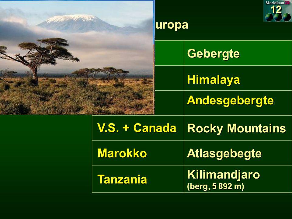 Buiten Europa Land Gebergte Nepal Peru Rocky Mountains Atlasgebegte