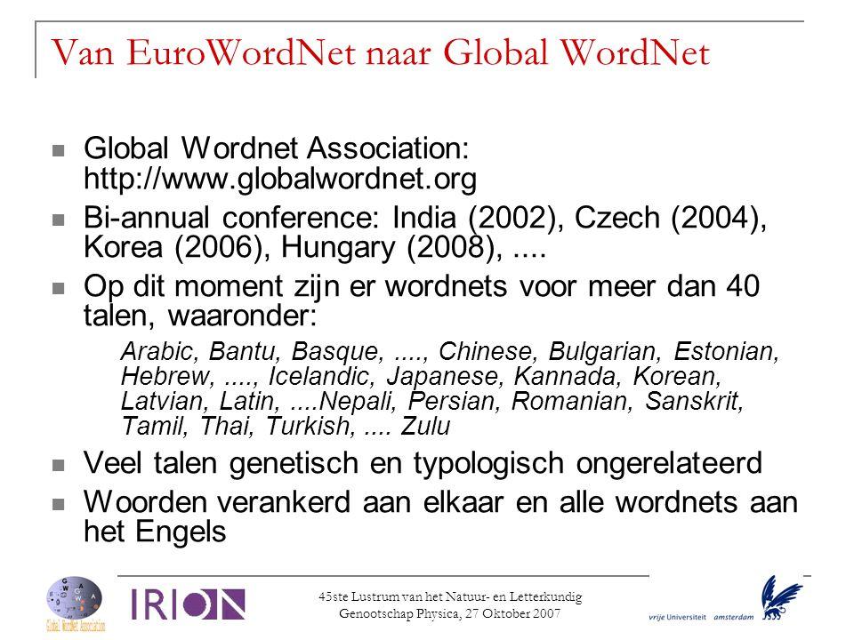 Van EuroWordNet naar Global WordNet