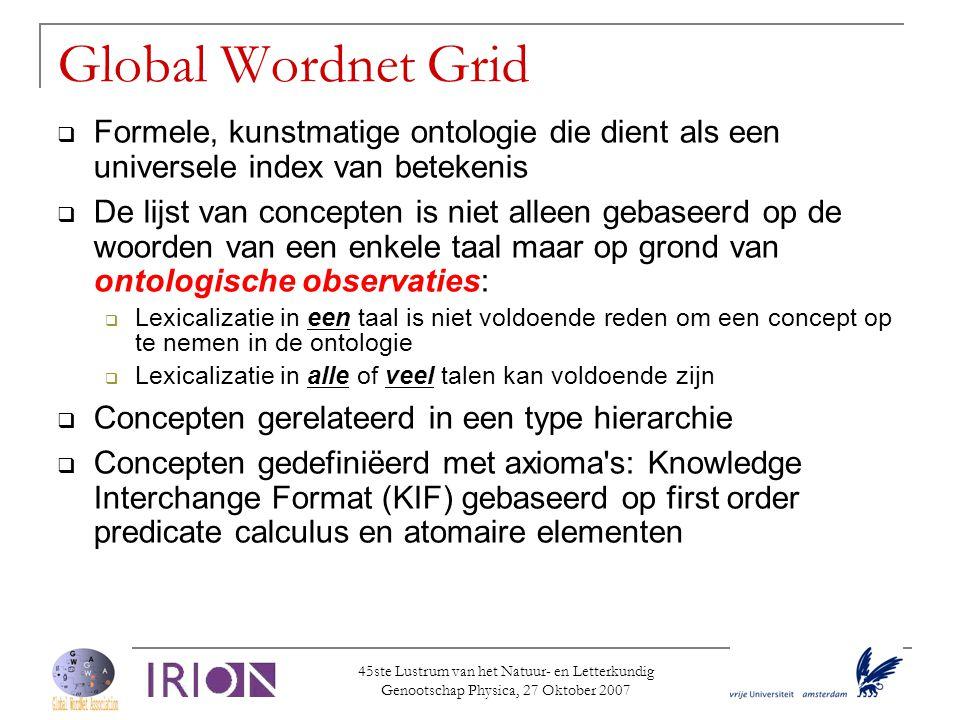 Global Wordnet Grid Formele, kunstmatige ontologie die dient als een universele index van betekenis.
