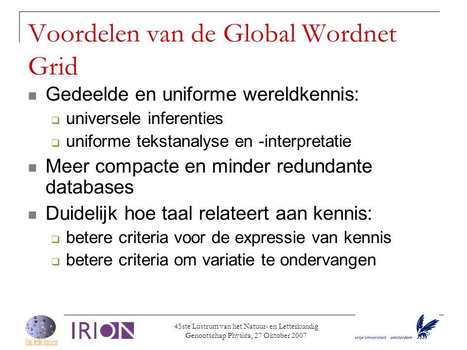Voordelen van de Global Wordnet Grid