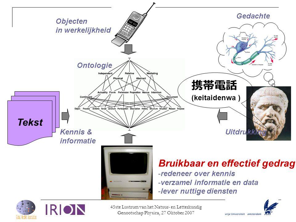 携帯電話 Tekst Bruikbaar en effectief gedrag: Gedachte Objecten