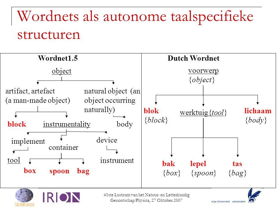 Wordnets als autonome taalspecifieke structuren