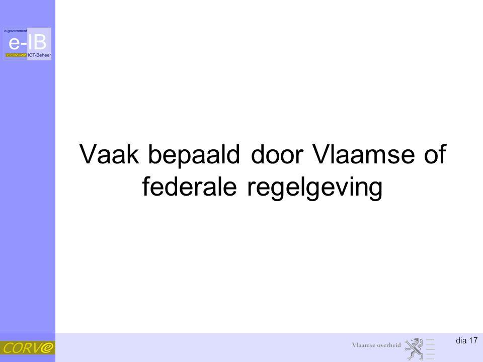 Vaak bepaald door Vlaamse of federale regelgeving