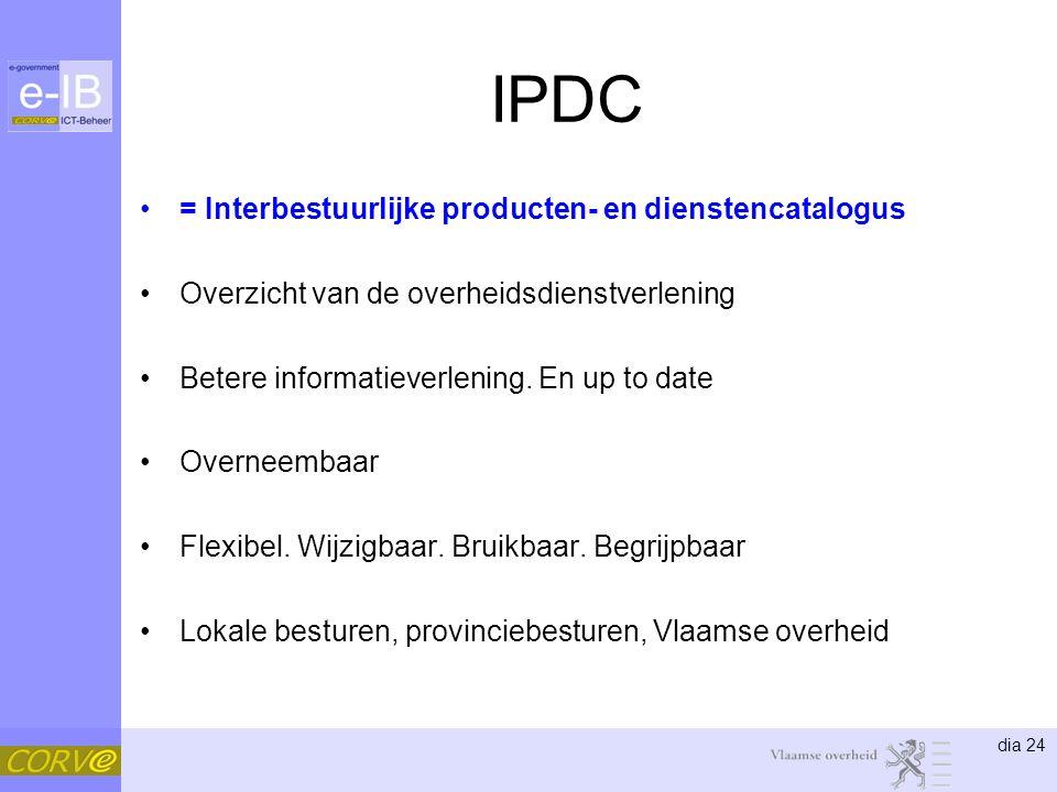 IPDC = Interbestuurlijke producten- en dienstencatalogus