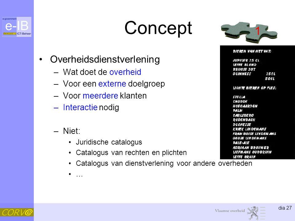 Concept 1 Overheidsdienstverlening Wat doet de overheid