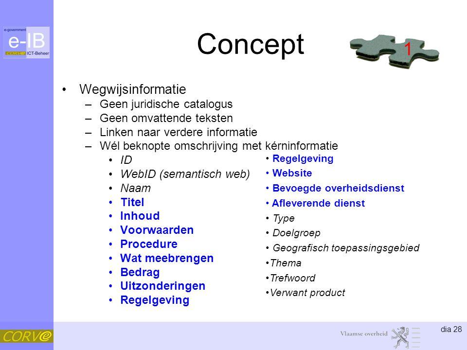 Concept 1 Wegwijsinformatie Geen juridische catalogus