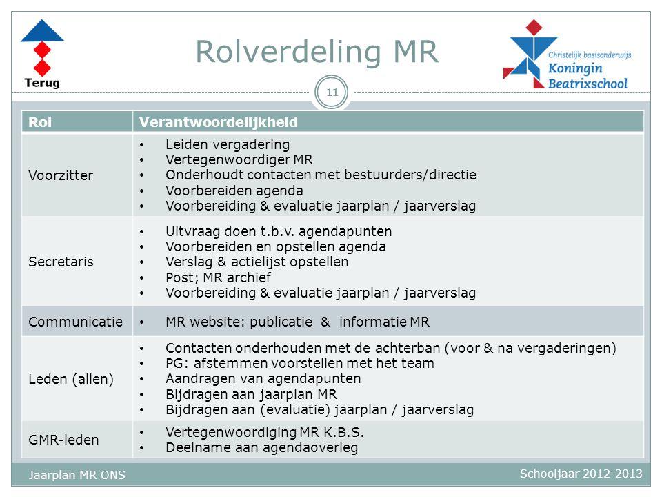 Rolverdeling MR Rol Verantwoordelijkheid Voorzitter Leiden vergadering