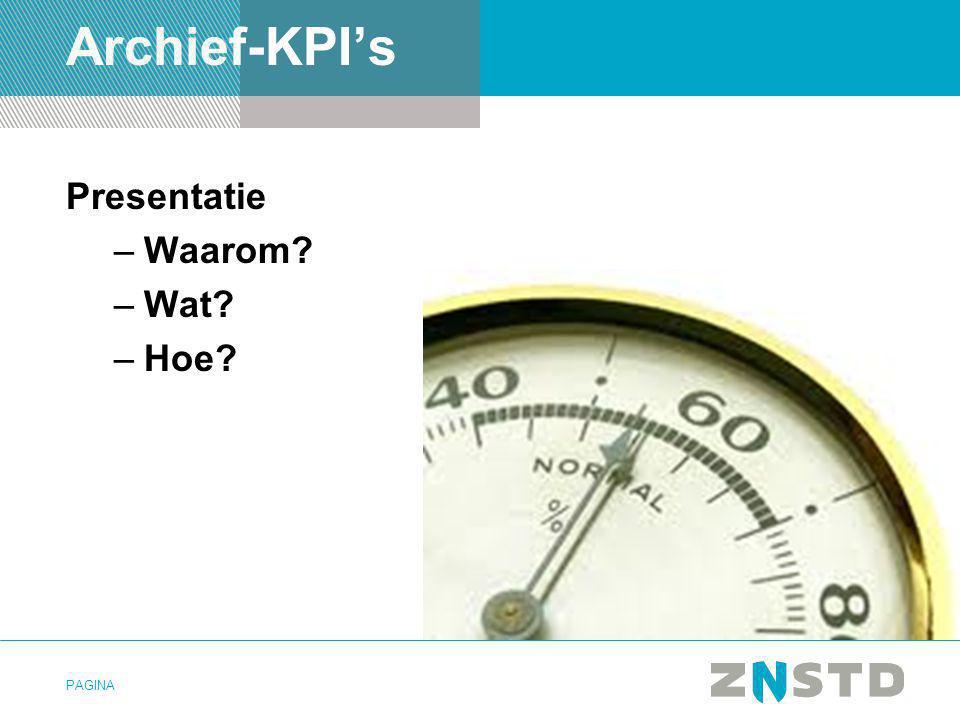 Archief-KPI's Presentatie Waarom Wat Hoe