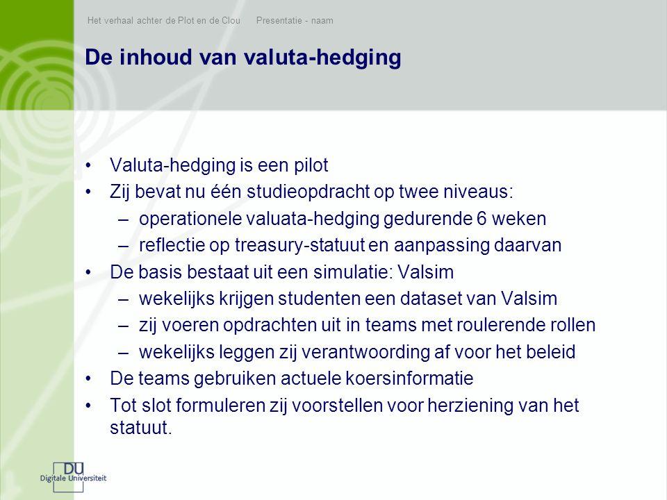 De inhoud van valuta-hedging