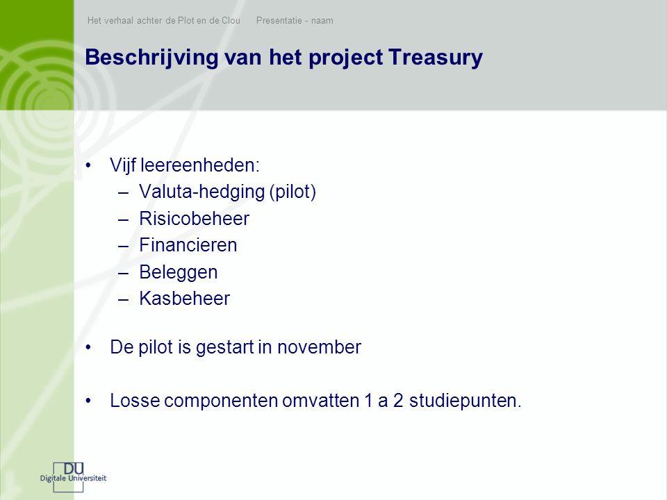 Beschrijving van het project Treasury