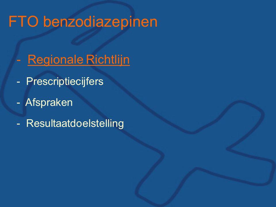 FTO benzodiazepinen - Regionale Richtlijn - Prescriptiecijfers