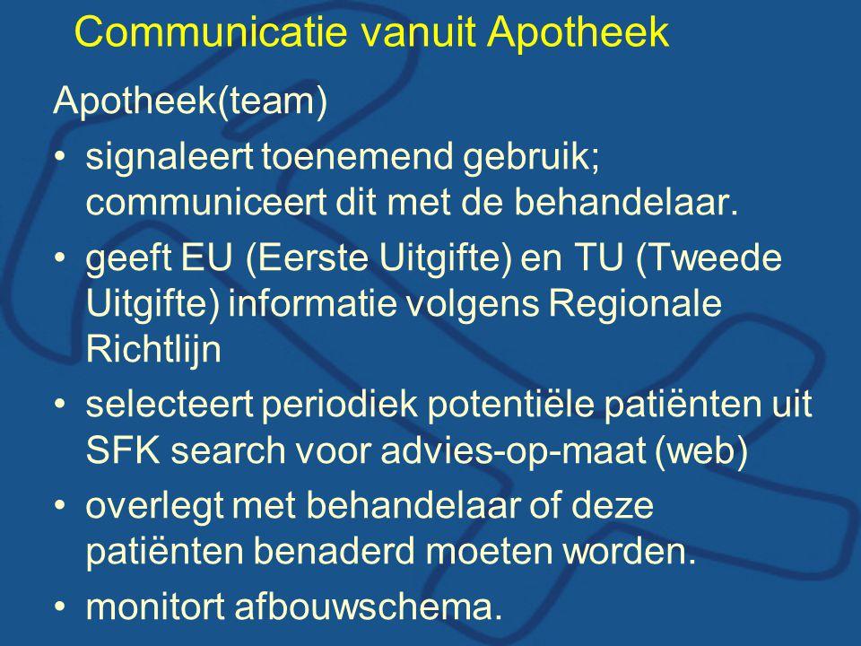 Communicatie vanuit Apotheek