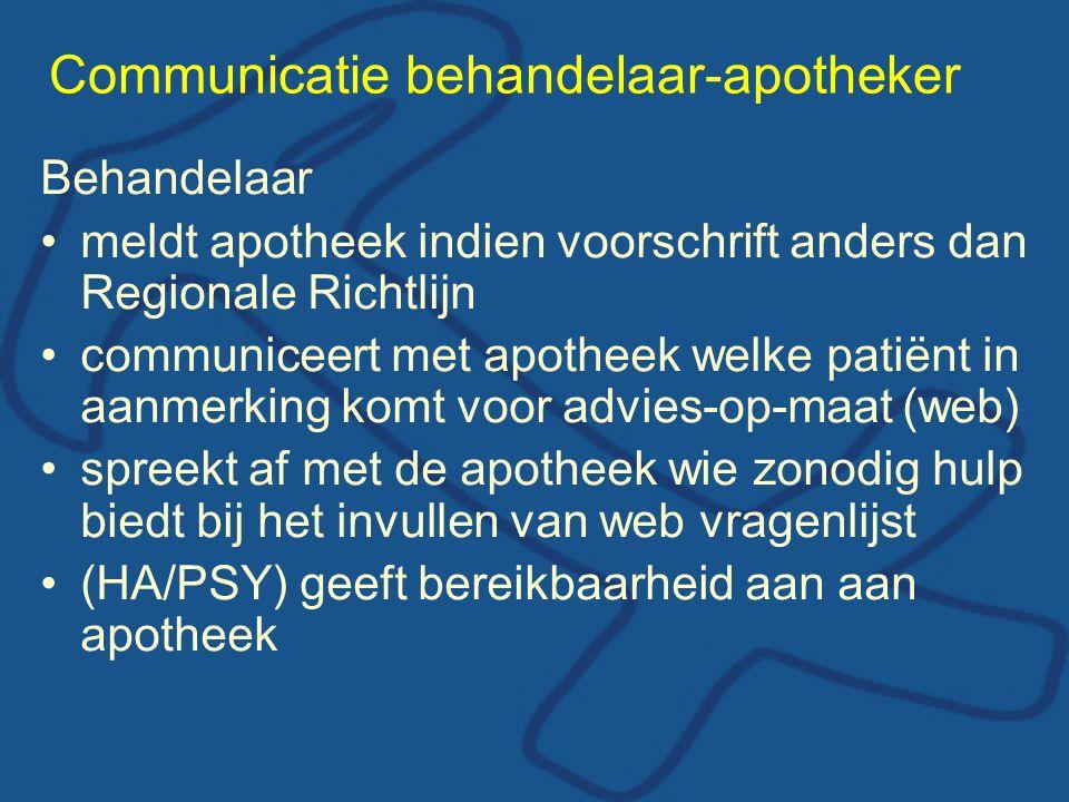 Communicatie behandelaar-apotheker