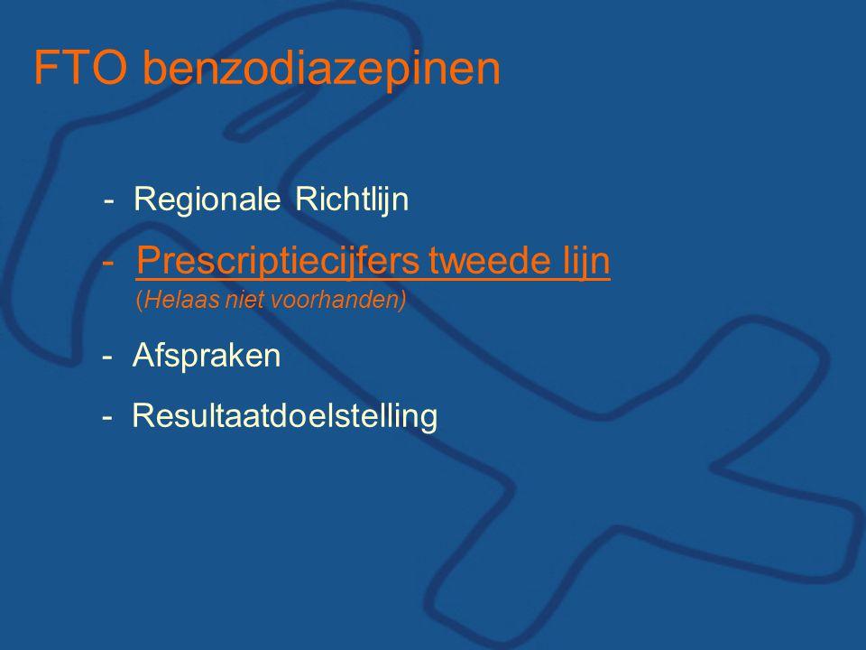 FTO benzodiazepinen - Prescriptiecijfers tweede lijn