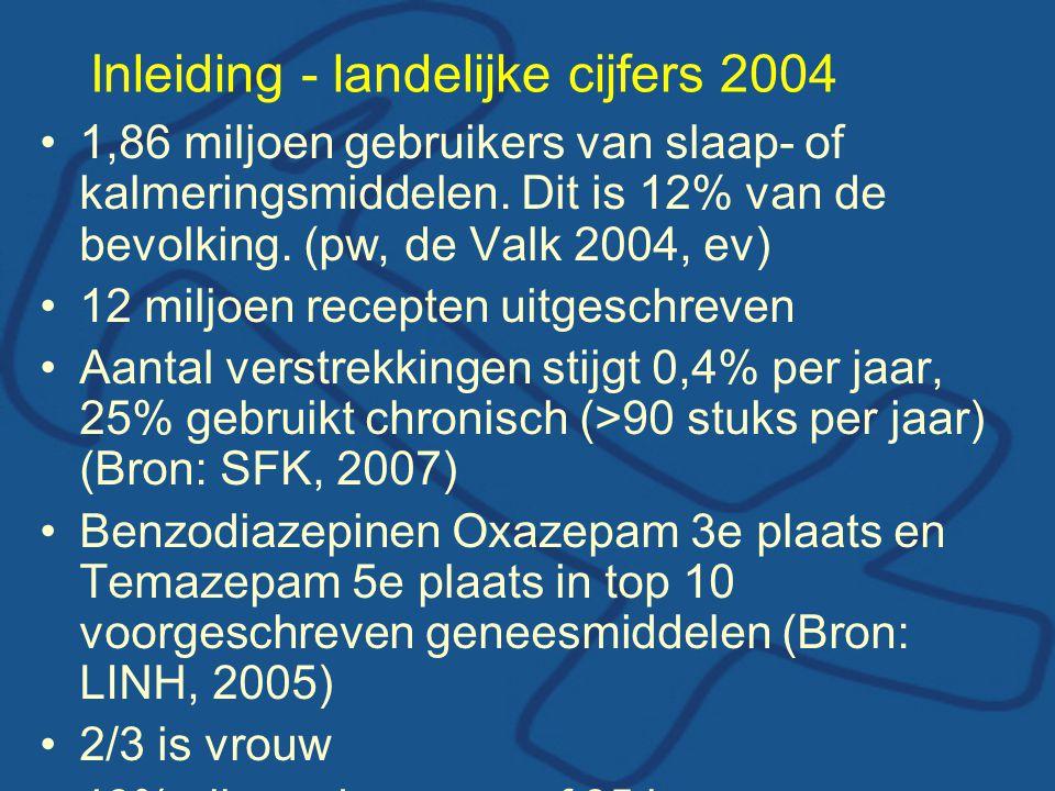 Inleiding - landelijke cijfers 2004