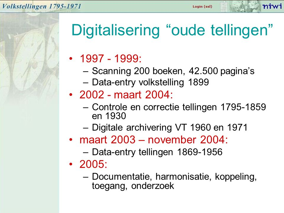 Digitalisering oude tellingen