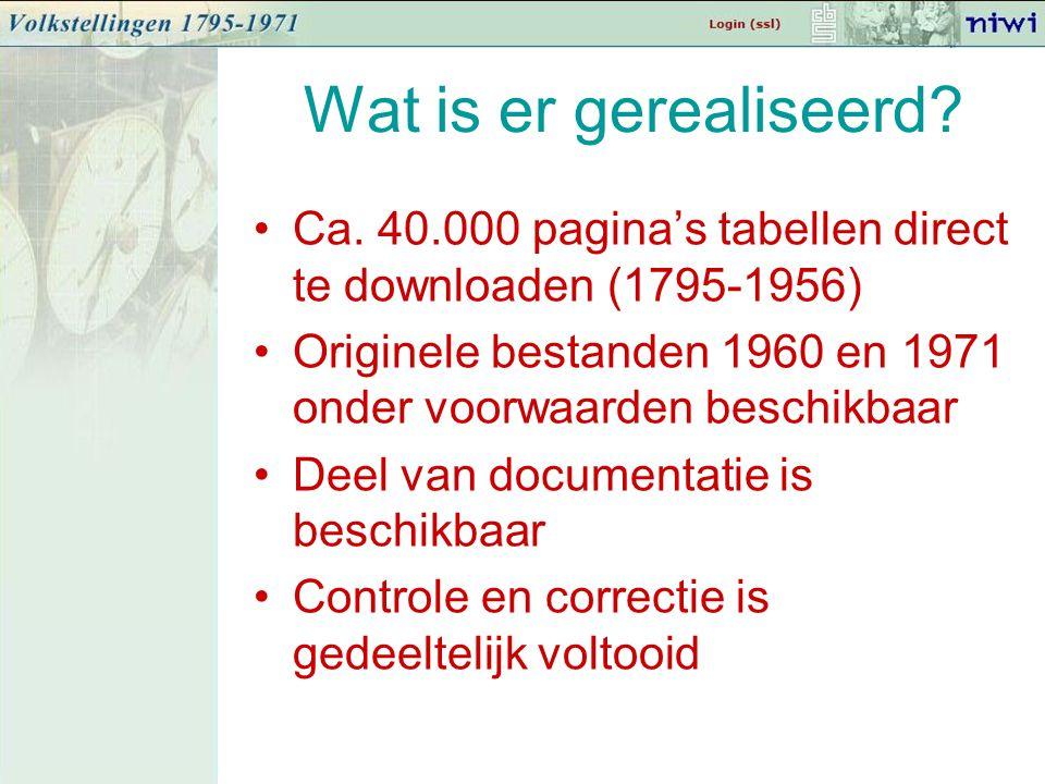 Wat is er gerealiseerd Ca. 40.000 pagina's tabellen direct te downloaden (1795-1956) Originele bestanden 1960 en 1971 onder voorwaarden beschikbaar.