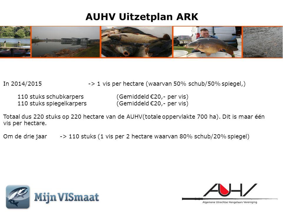 AUHV Uitzetplan ARK In 2014/2015 -> 1 vis per hectare (waarvan 50% schub/50% spiegel,) 110 stuks schubkarpers (Gemiddeld €20,- per vis)