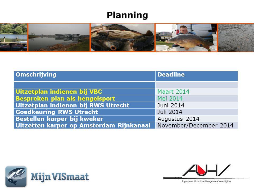 Planning Omschrijving Deadline Uitzetplan indienen bij VBC Maart 2014