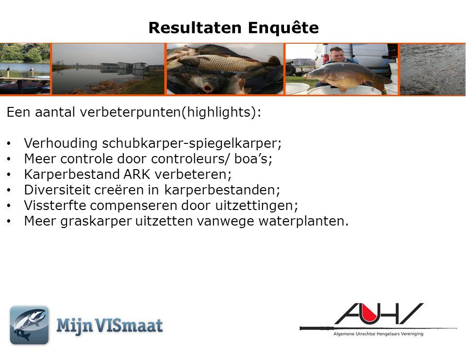 Resultaten Enquête Een aantal verbeterpunten(highlights):