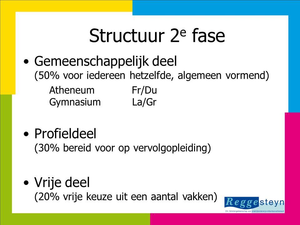 Structuur 2e fase Gemeenschappelijk deel (50% voor iedereen hetzelfde, algemeen vormend) Atheneum Fr/Du Gymnasium La/Gr.