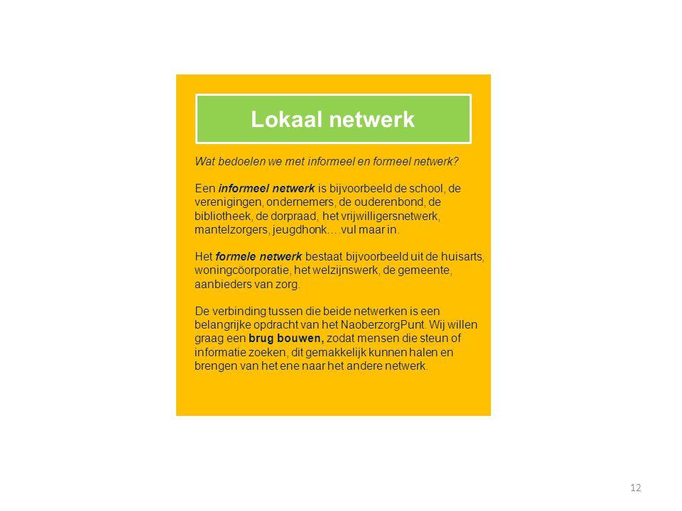 Lokaal netwerk Wat bedoelen we met informeel en formeel netwerk
