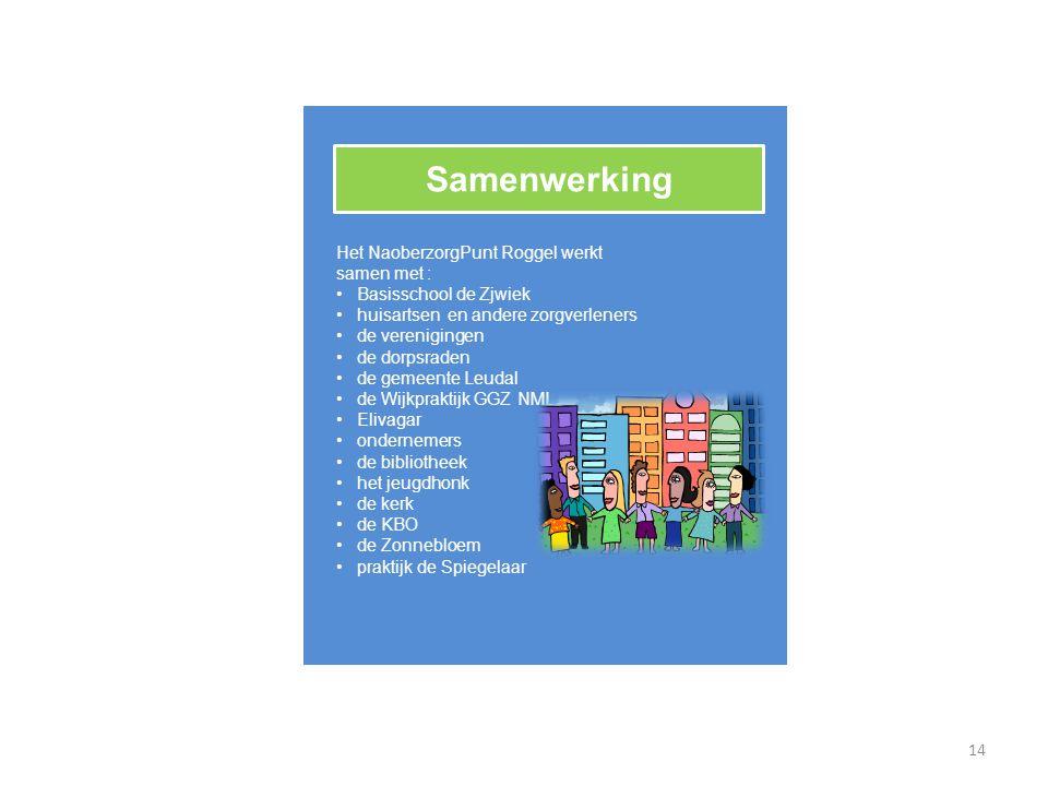 Samenwerking Het NaoberzorgPunt Roggel werkt samen met :