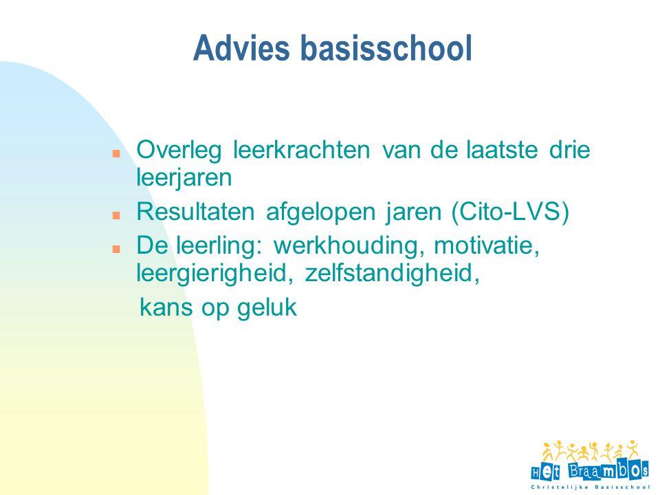 Advies basisschool Overleg leerkrachten van de laatste drie leerjaren