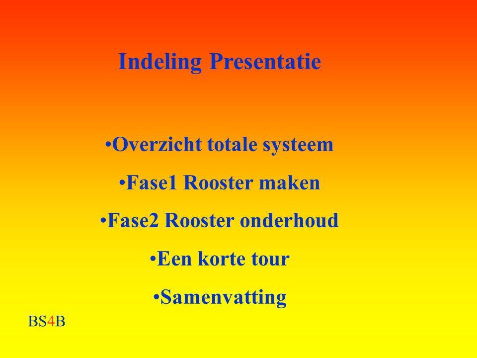 Overzicht totale systeem Fase2 Rooster onderhoud