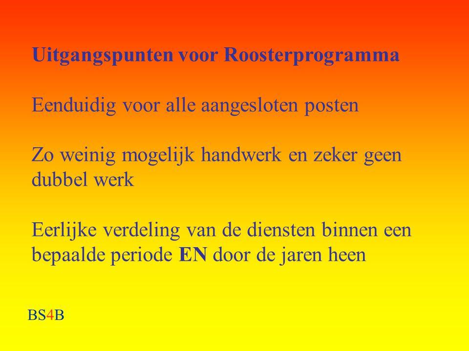 Uitgangspunten voor Roosterprogramma