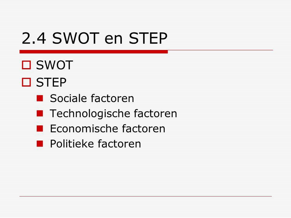 2.4 SWOT en STEP SWOT STEP Sociale factoren Technologische factoren