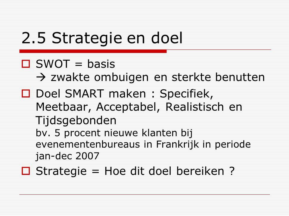2.5 Strategie en doel SWOT = basis  zwakte ombuigen en sterkte benutten.