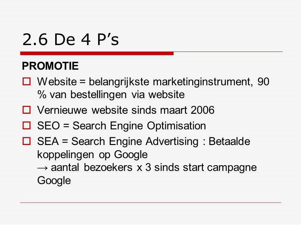2.6 De 4 P's PROMOTIE. Website = belangrijkste marketinginstrument, 90 % van bestellingen via website.