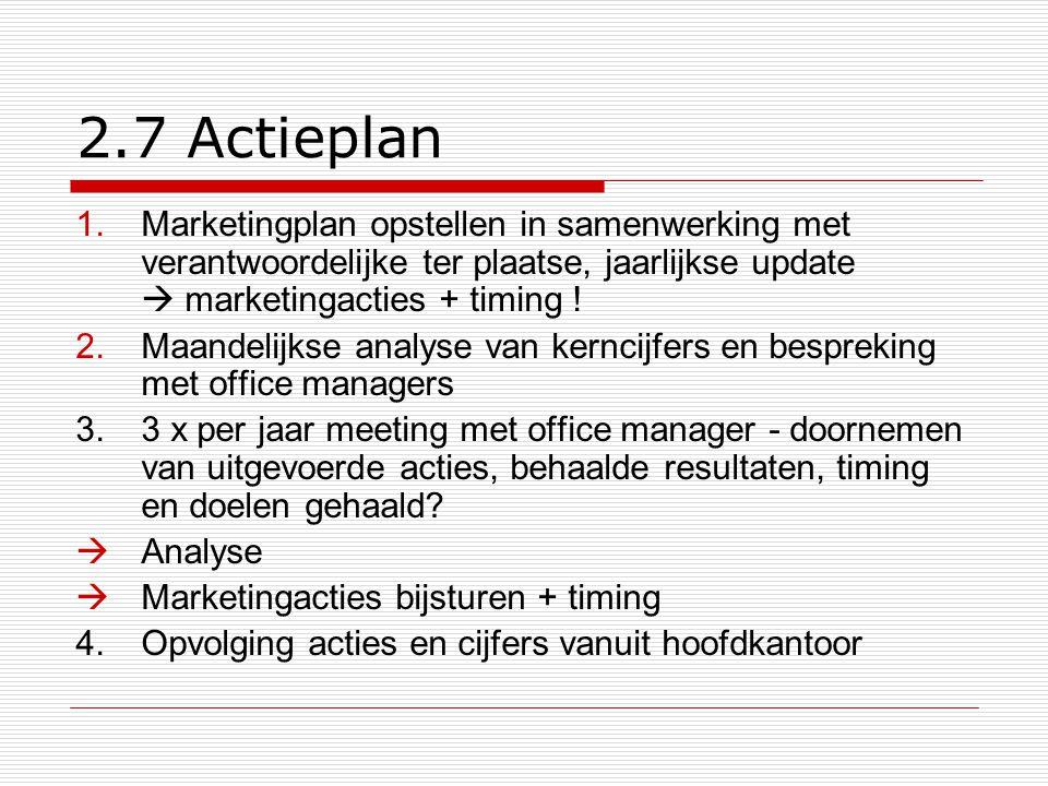 2.7 Actieplan Marketingplan opstellen in samenwerking met verantwoordelijke ter plaatse, jaarlijkse update  marketingacties + timing !