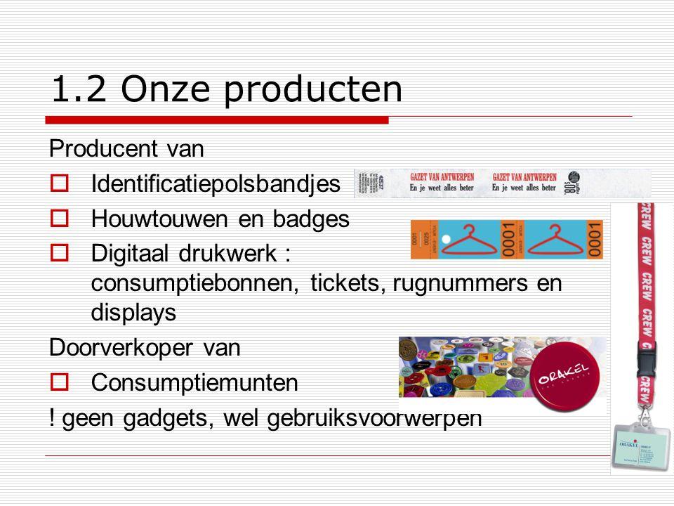 1.2 Onze producten Producent van Identificatiepolsbandjes
