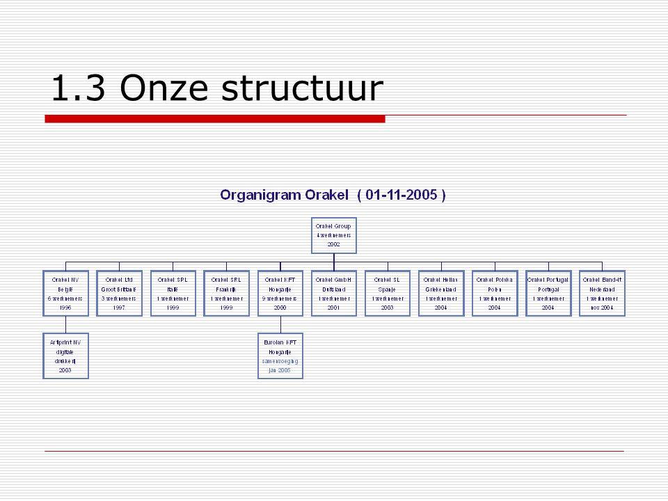 1.3 Onze structuur