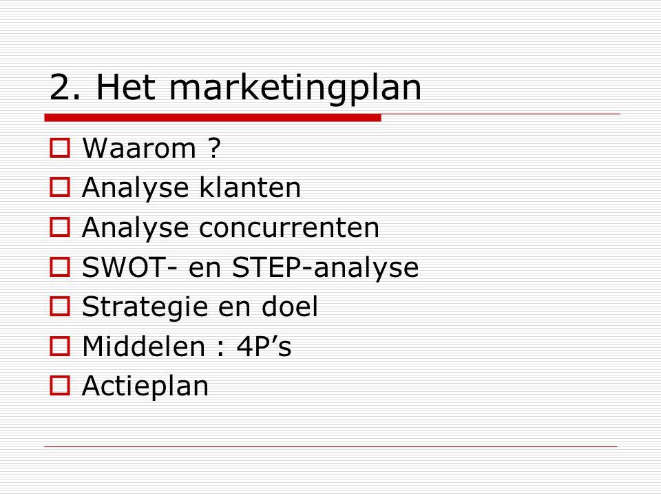 2. Het marketingplan Waarom Analyse klanten Analyse concurrenten