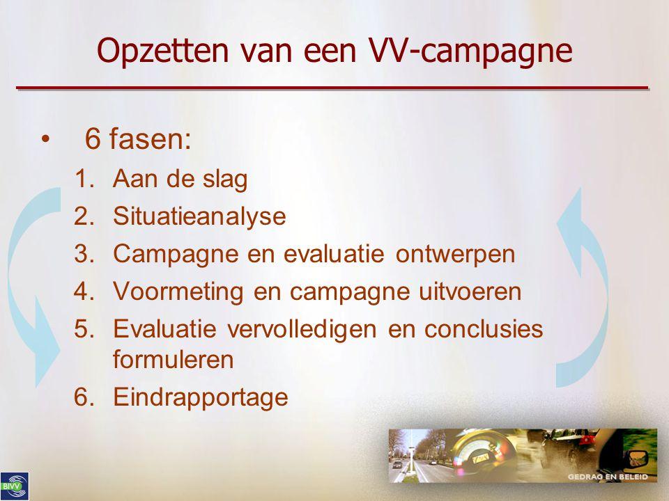 Opzetten van een VV-campagne