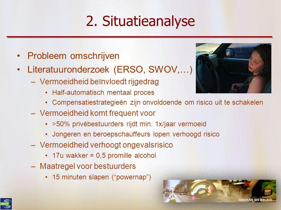 2. Situatieanalyse Probleem omschrijven