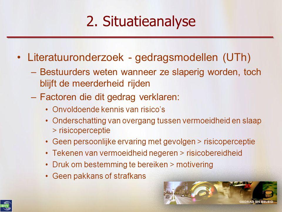 2. Situatieanalyse Literatuuronderzoek - gedragsmodellen (UTh)