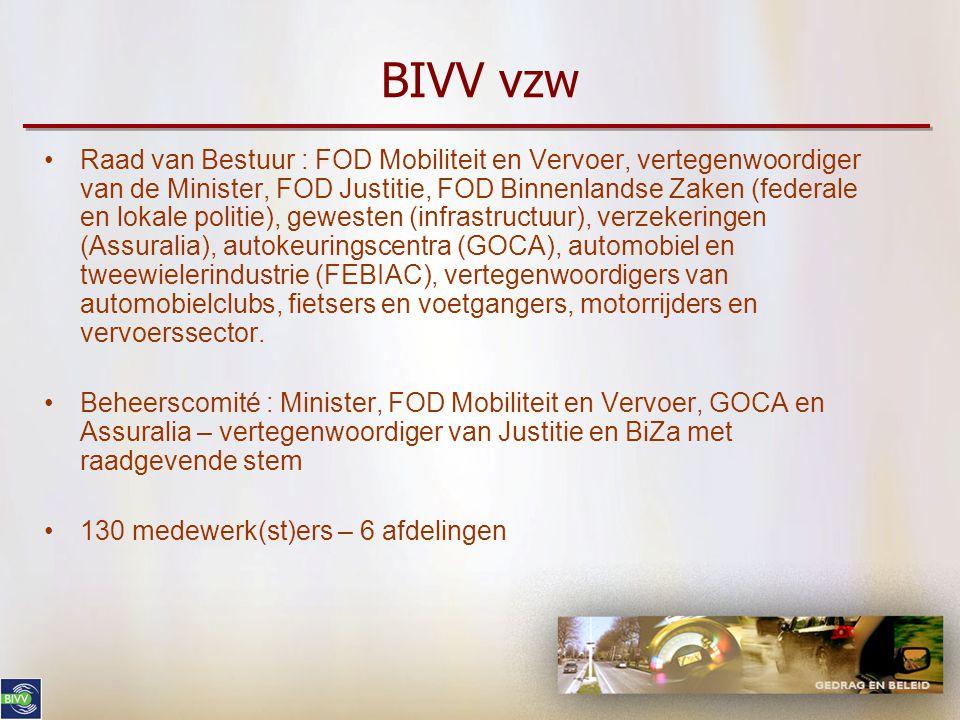 BIVV vzw