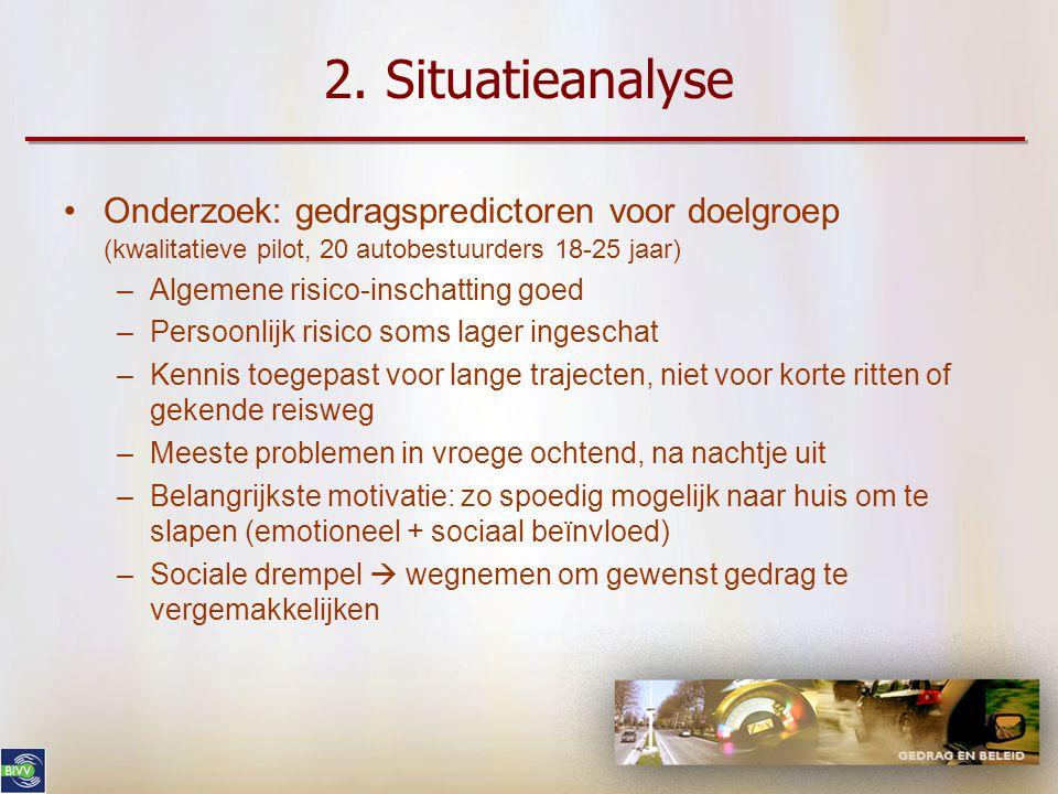 2. Situatieanalyse Onderzoek: gedragspredictoren voor doelgroep (kwalitatieve pilot, 20 autobestuurders 18-25 jaar)