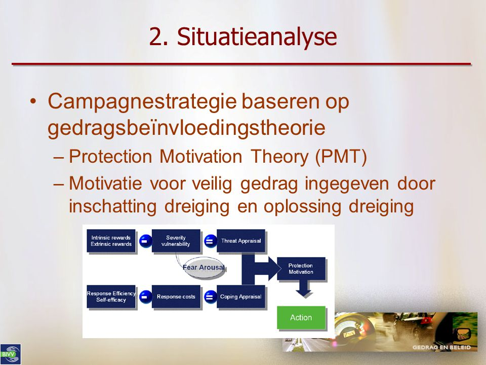 2. Situatieanalyse Campagnestrategie baseren op gedragsbeïnvloedingstheorie. Protection Motivation Theory (PMT)
