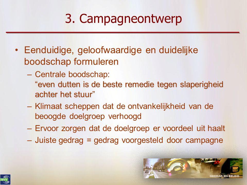 3. Campagneontwerp Eenduidige, geloofwaardige en duidelijke boodschap formuleren.