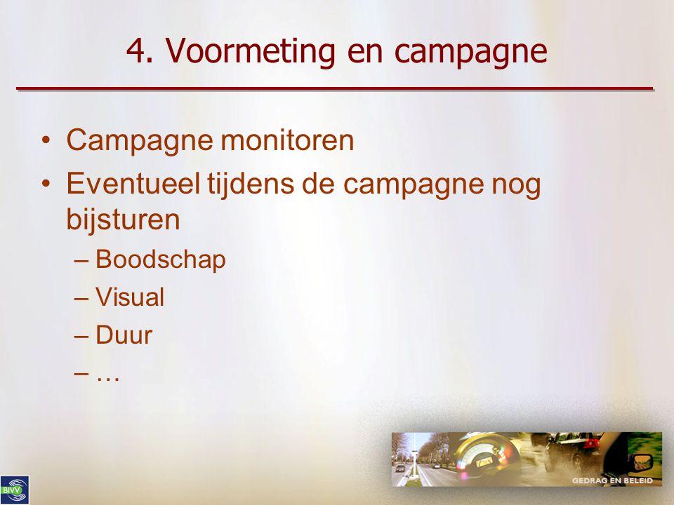 4. Voormeting en campagne
