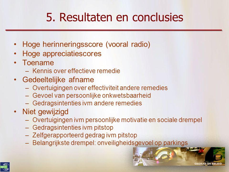 5. Resultaten en conclusies