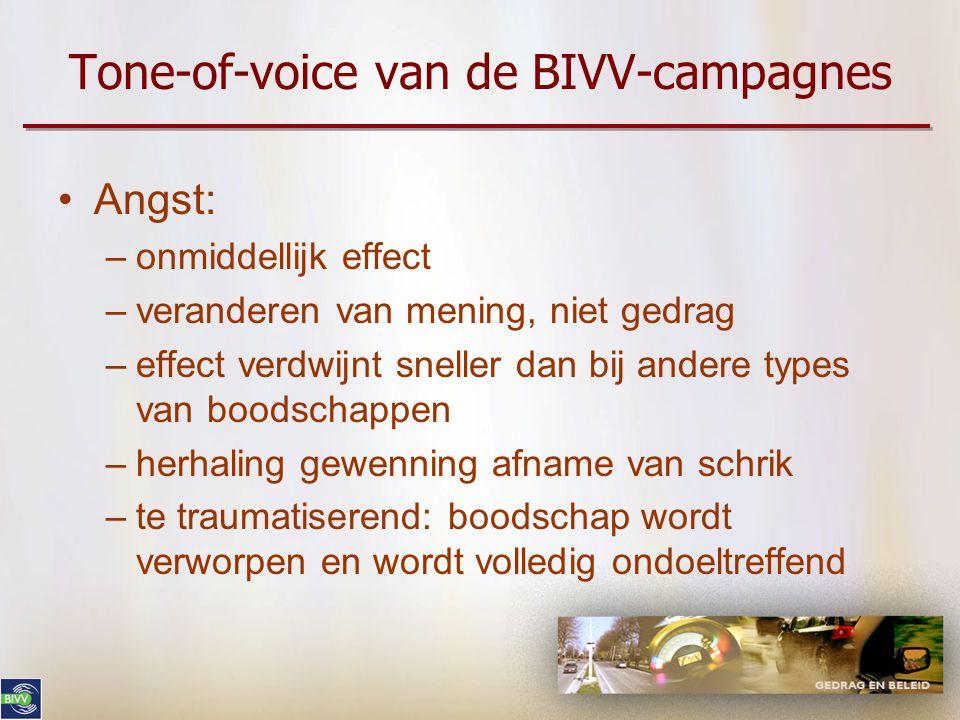 Tone-of-voice van de BIVV-campagnes