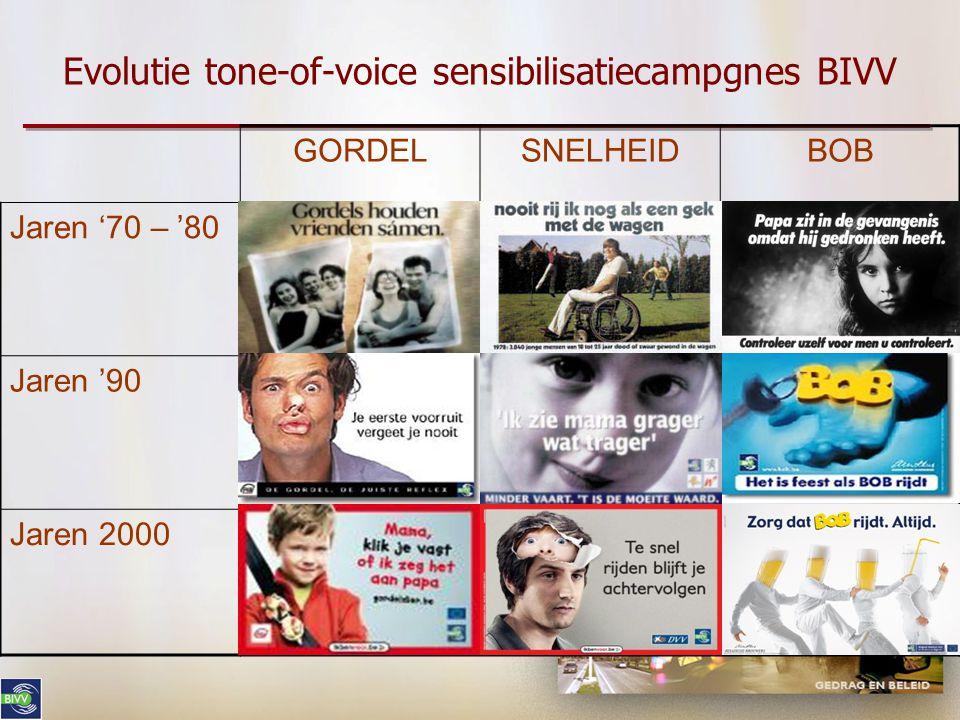 Evolutie tone-of-voice sensibilisatiecampgnes BIVV