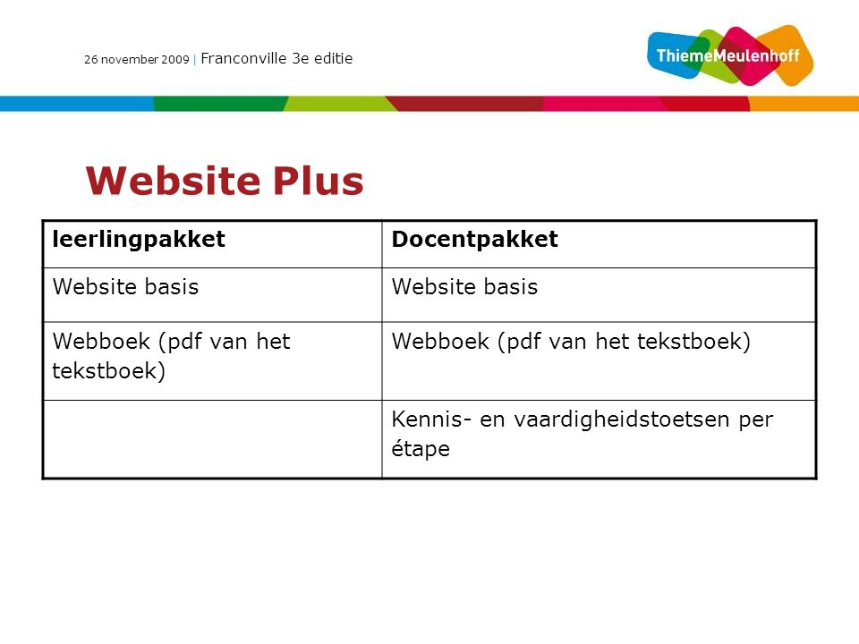 Website Plus leerlingpakket Docentpakket Website basis