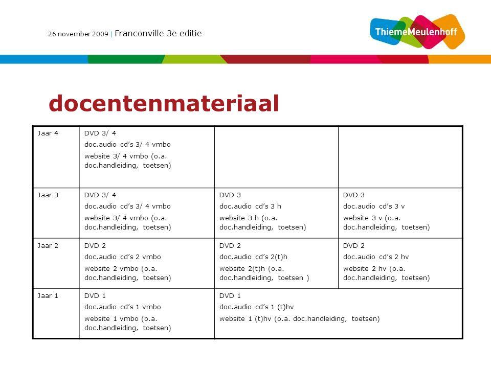 docentenmateriaal Franconville 3e editie Jaar 4 DVD 3/ 4